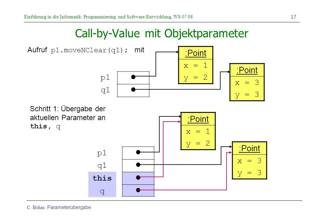 Einführung in die Informatik: Programmierung und Software-Entwicklung, WS 07/08 C. Böhm: Parameterübergabe 17 Call-by-Value mit Objektparameter Aufruf