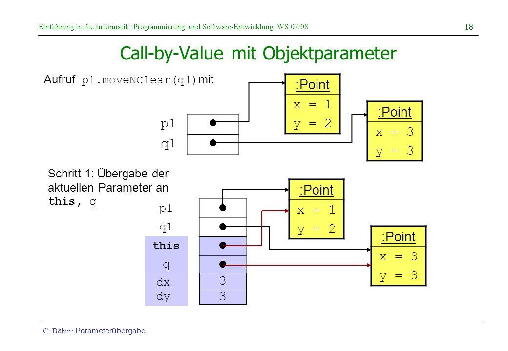 Einführung in die Informatik: Programmierung und Software-Entwicklung, WS 07/08 C. Böhm: Parameterübergabe 18 Call-by-Value mit Objektparameter Aufruf