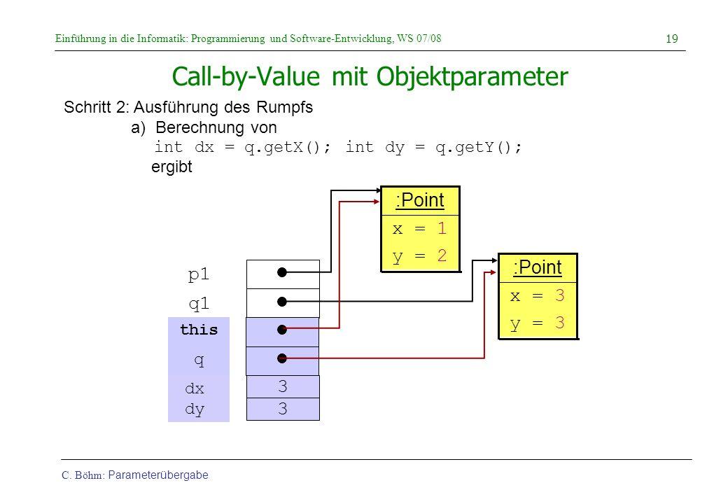 Einführung in die Informatik: Programmierung und Software-Entwicklung, WS 07/08 C. Böhm: Parameterübergabe 19 Call-by-Value mit Objektparameter Schrit