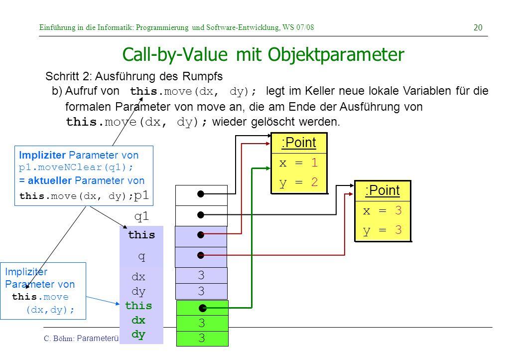 Einführung in die Informatik: Programmierung und Software-Entwicklung, WS 07/08 C. Böhm: Parameterübergabe 20 Call-by-Value mit Objektparameter Schrit