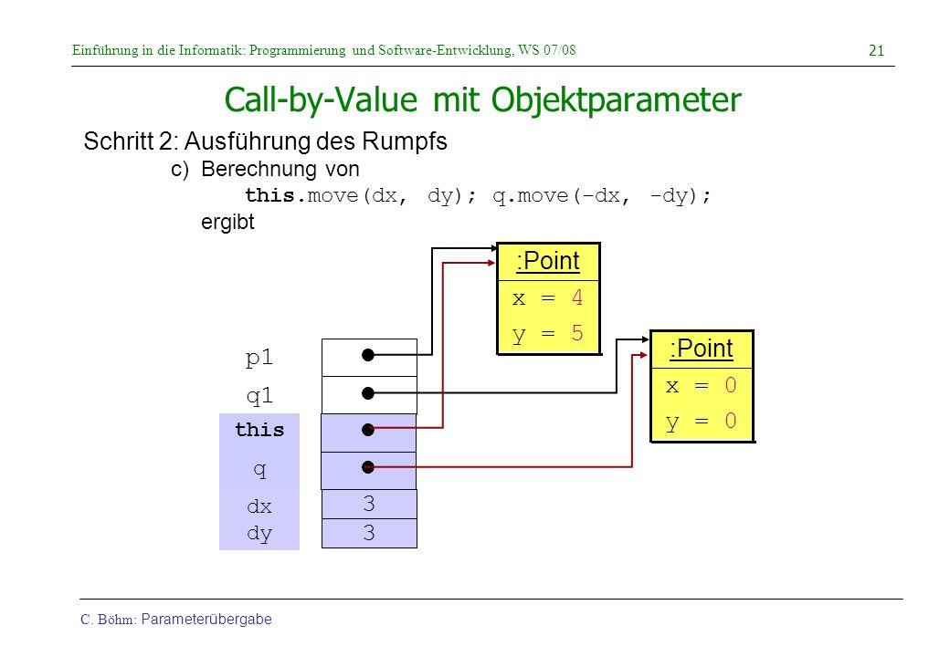 Einführung in die Informatik: Programmierung und Software-Entwicklung, WS 07/08 C. Böhm: Parameterübergabe 21 Call-by-Value mit Objektparameter Schrit