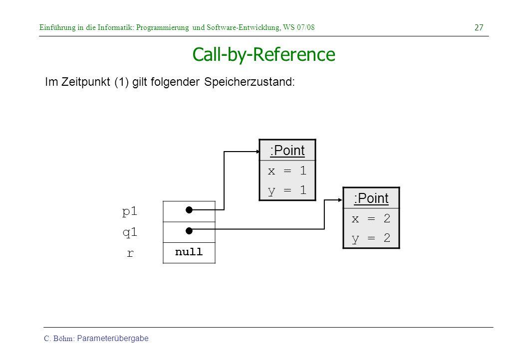 Einführung in die Informatik: Programmierung und Software-Entwicklung, WS 07/08 C. Böhm: Parameterübergabe 27 Call-by-Reference Im Zeitpunkt (1) gilt