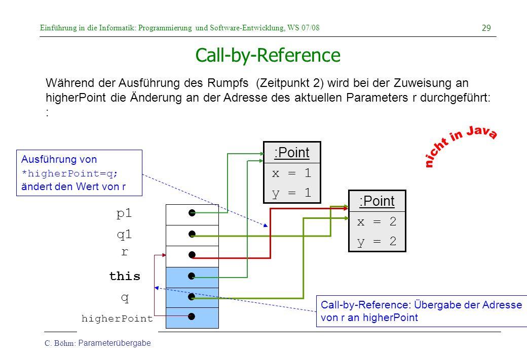 Einführung in die Informatik: Programmierung und Software-Entwicklung, WS 07/08 C. Böhm: Parameterübergabe 29 higherPoint Call-by-Reference Während de