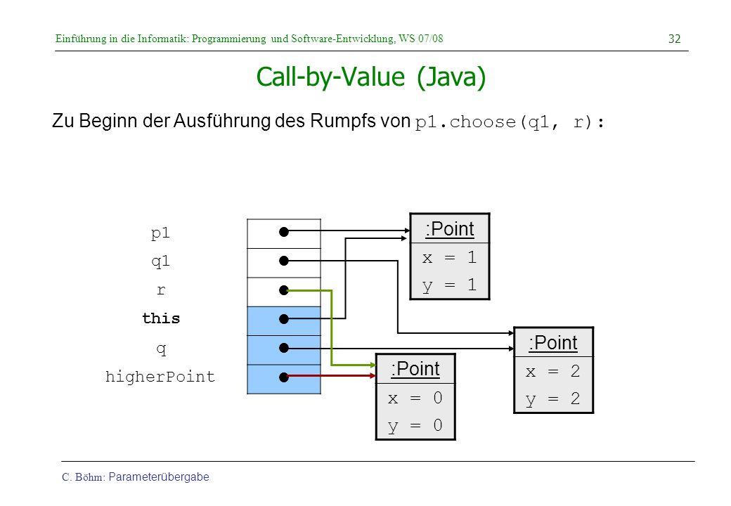 Einführung in die Informatik: Programmierung und Software-Entwicklung, WS 07/08 C. Böhm: Parameterübergabe 32 Call-by-Value (Java) Zu Beginn der Ausfü