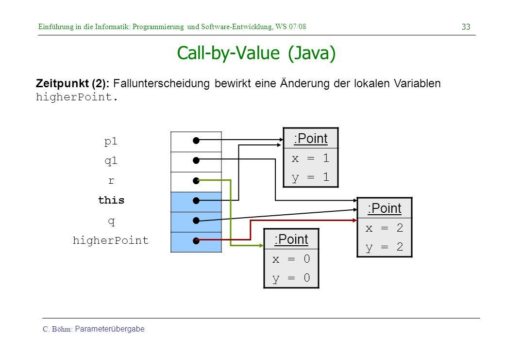 Einführung in die Informatik: Programmierung und Software-Entwicklung, WS 07/08 C. Böhm: Parameterübergabe 33 Call-by-Value (Java) Zeitpunkt (2): Fall