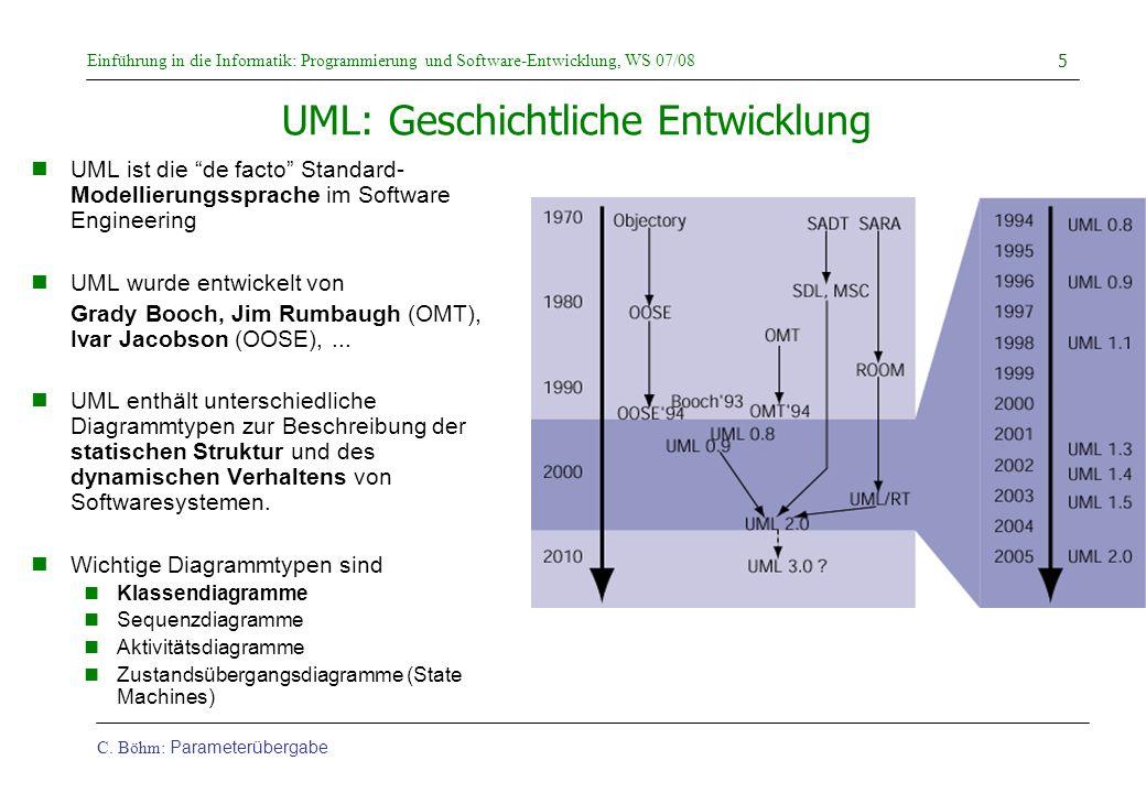 Einführung in die Informatik: Programmierung und Software-Entwicklung, WS 07/08 C. Böhm: Parameterübergabe 5 UML: Geschichtliche Entwicklung UML ist d