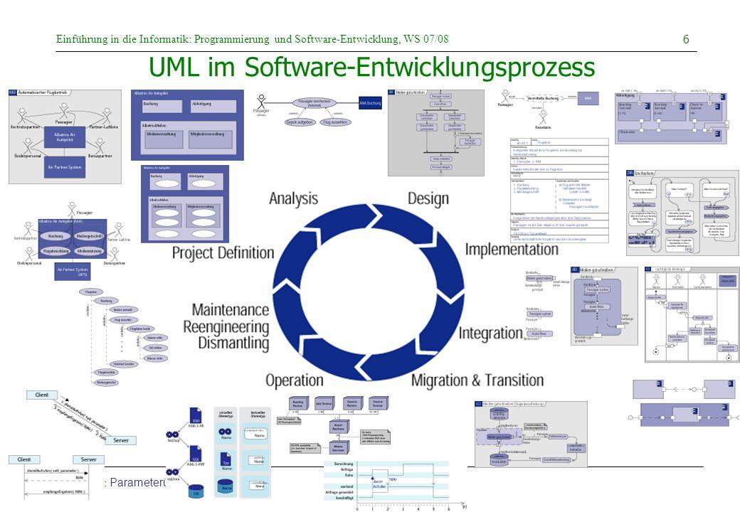 Einführung in die Informatik: Programmierung und Software-Entwicklung, WS 07/08 C. Böhm: Parameterübergabe 6 UML im Software-Entwicklungsprozess