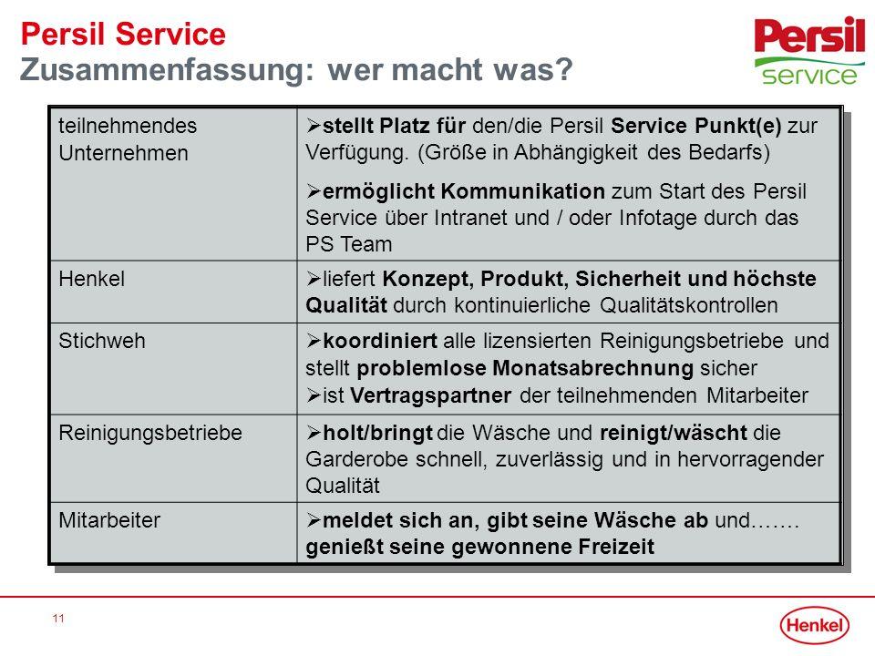 11 Persil Service Zusammenfassung: wer macht was? teilnehmendes Unternehmen stellt Platz für den/die Persil Service Punkt(e) zur Verfügung. (Größe in