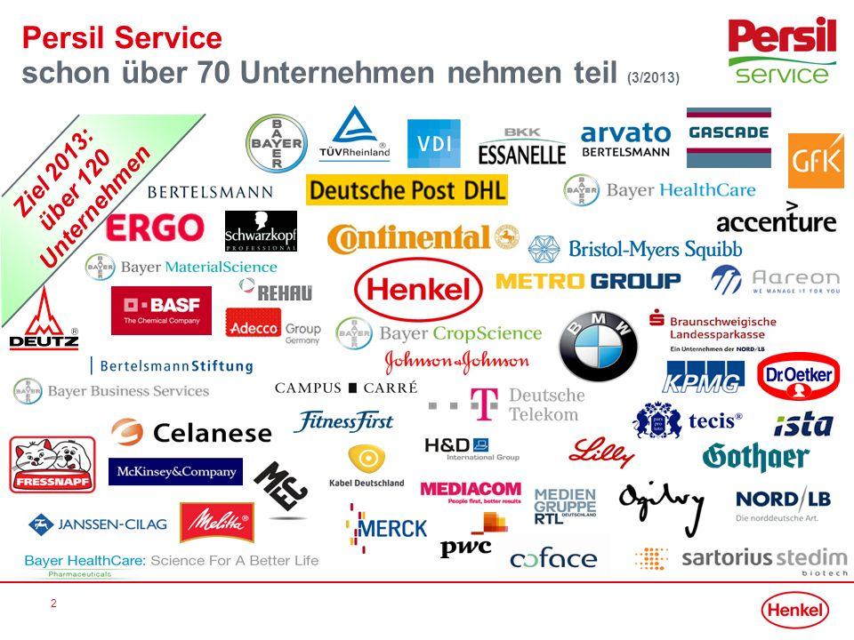 3 Persil Service Die consumer insights Aufgrund steigender Arbeitsanforderungen, wird die Organisation des Haushalts (inkl.