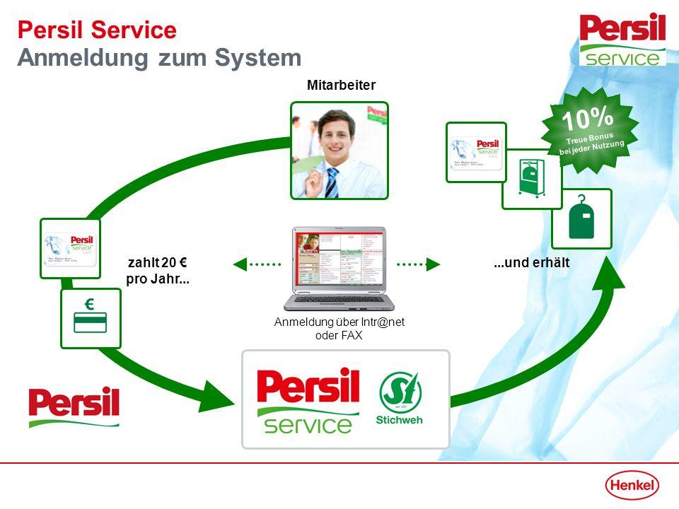 Mitarbeiter zahlt 20 pro Jahr... zahlt 20 pro Jahr......und erhält Anmeldung über Intr@net oder FAX 10% Treue Bonus bei jeder Nutzung Persil Service A