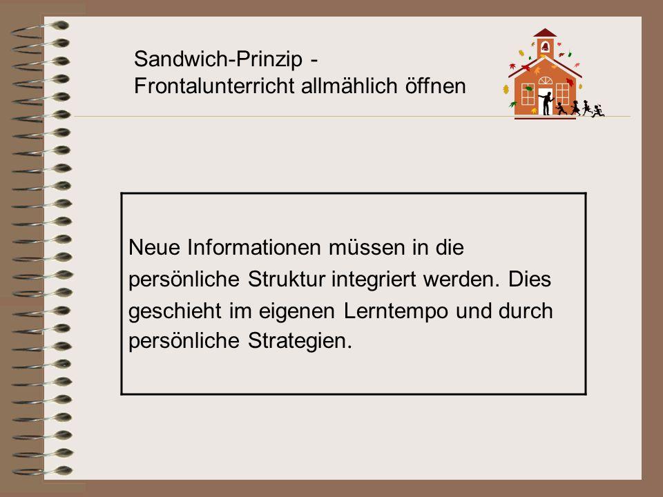 Sandwich-Prinzip - Frontalunterricht allmählich öffnen Neue Informationen müssen in die persönliche Struktur integriert werden. Dies geschieht im eige