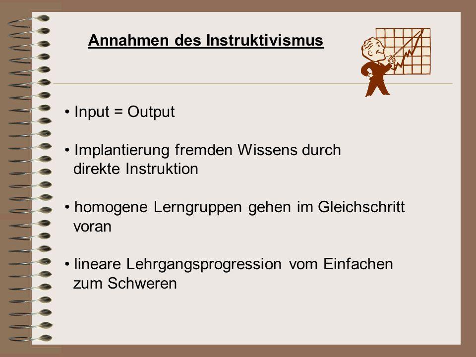 Annahmen des Instruktivismus Input = Output Implantierung fremden Wissens durch direkte Instruktion homogene Lerngruppen gehen im Gleichschritt voran