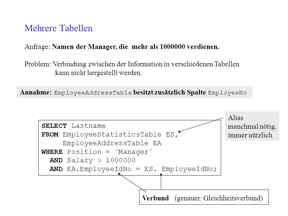 Mehrere Tabellen Annahme: EmployeeAddressTable besitzt zusätzlich Spalte EmployeeNo Anfrage: Namen der Manager, die mehr als 1000000 verdienen. Proble