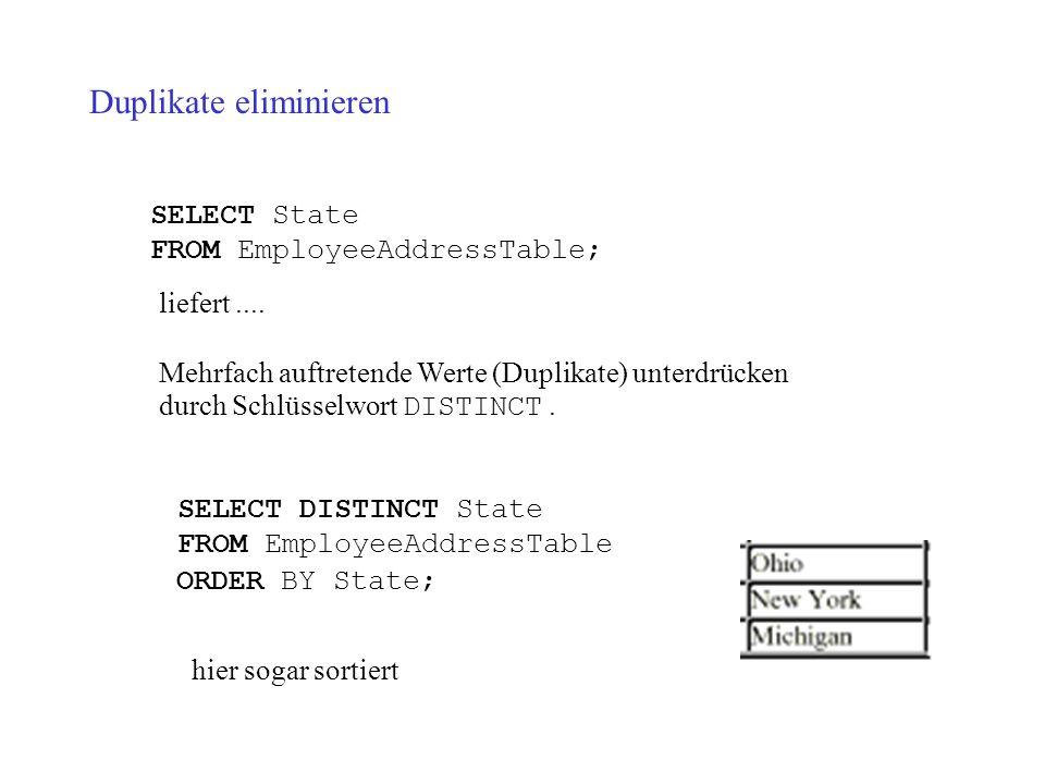 Duplikate eliminieren SELECT State FROM EmployeeAddressTable; liefert.... Mehrfach auftretende Werte (Duplikate) unterdrücken durch Schlüsselwort DIST