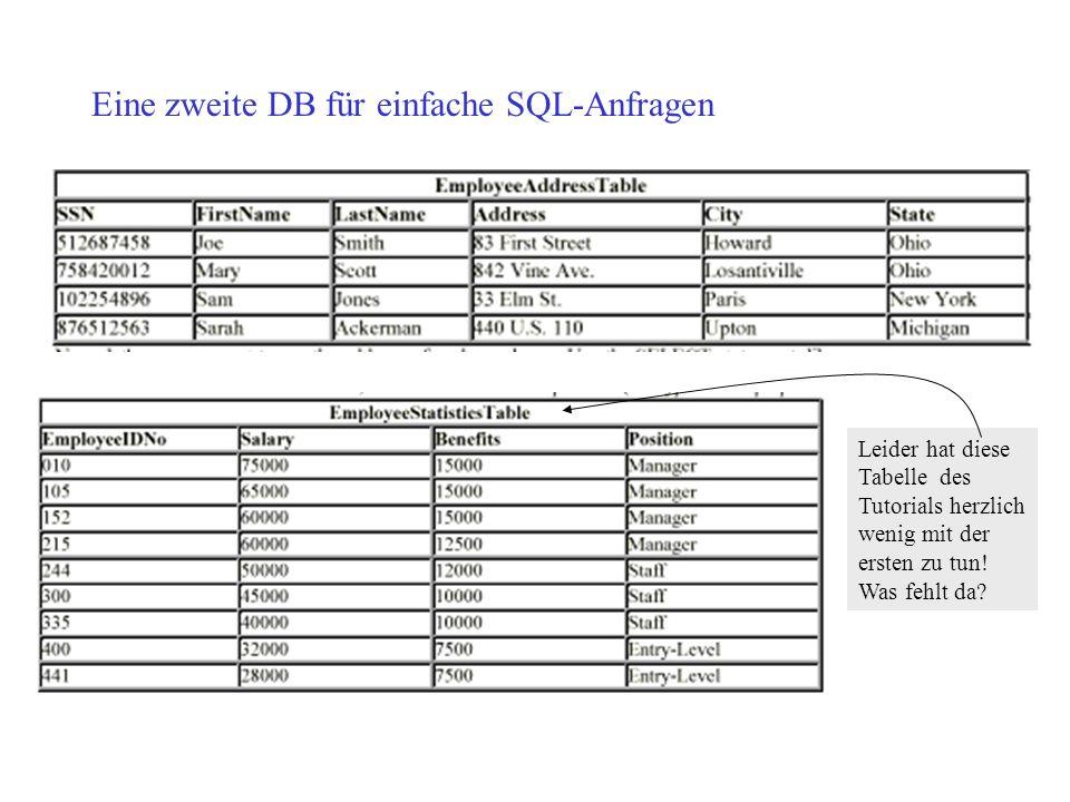 Eine zweite DB für einfache SQL-Anfragen Leider hat diese Tabelle des Tutorials herzlich wenig mit der ersten zu tun! Was fehlt da?