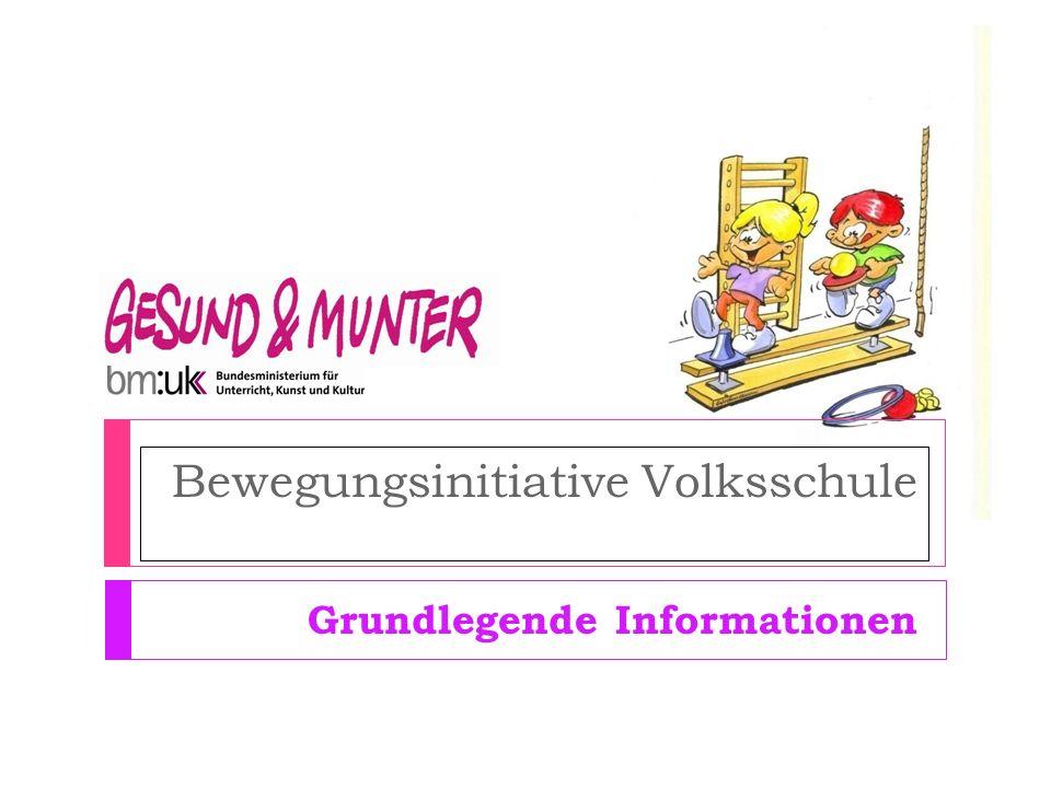 Bewegungsinitiative Volksschule Grundlegende Informationen