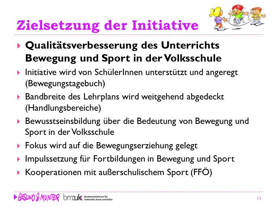 11 Zielsetzung der Initiative Qualitätsverbesserung des Unterrichts Bewegung und Sport in der Volksschule Initiative wird von SchülerInnen unterstützt