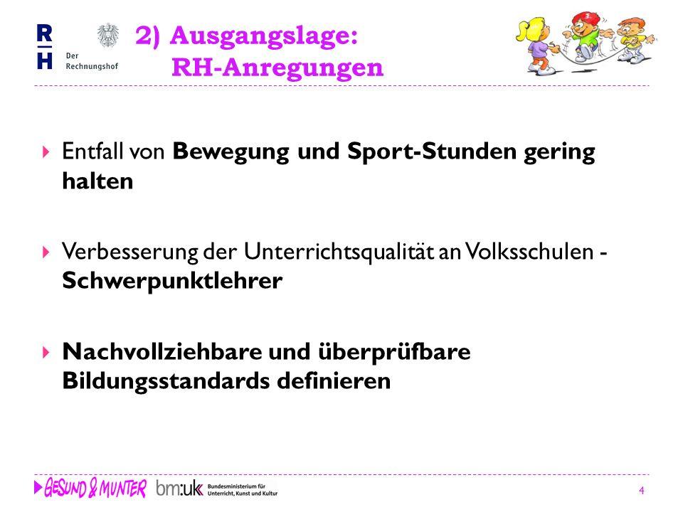 4 2) Ausgangslage: RH-Anregungen Entfall von Bewegung und Sport-Stunden gering halten Verbesserung der Unterrichtsqualität an Volksschulen - Schwerpun