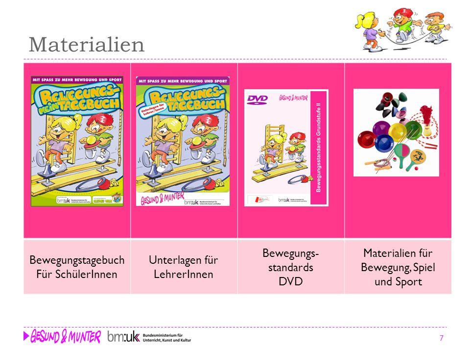 7 Materialien Bewegungstagebuch Für SchülerInnen Unterlagen für LehrerInnen Bewegungs- standards DVD Materialien für Bewegung, Spiel und Sport