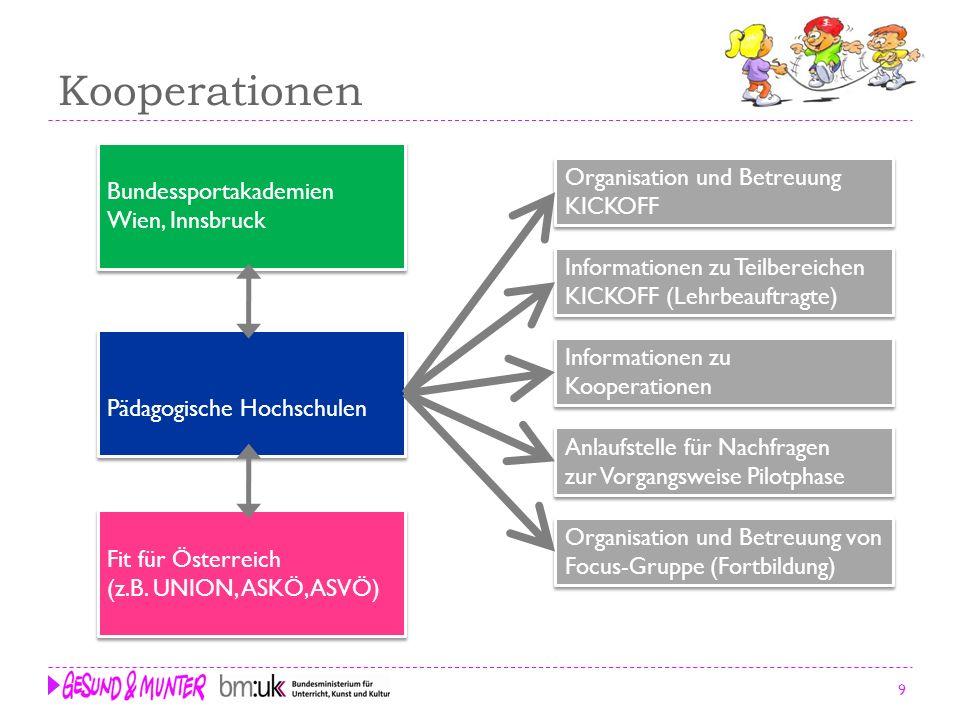 9 Kooperationen Fit für Österreich (z.B. UNION, ASKÖ, ASVÖ) Fit für Österreich (z.B. UNION, ASKÖ, ASVÖ) Bundessportakademien Wien, Innsbruck Bundesspo