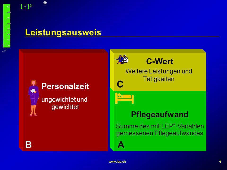 www.lep.ch4 Leistungsausweis Personalzeit ungewichtet und gewichtet Pflegeaufwand Summe des mit LEP ® -Variablen gemessenen Pflegeaufwandes C-Wert Wei