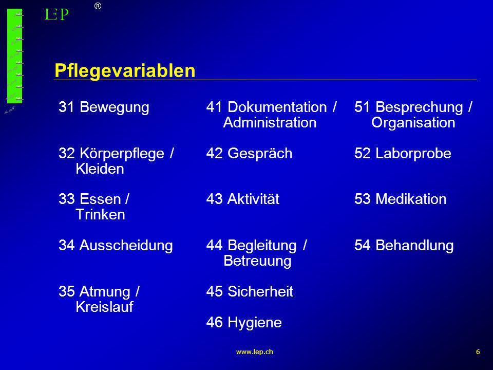 www.lep.ch6 Pflegevariablen 31 Bewegung41 Dokumentation /51 Besprechung / Administration Organisation 32 Körperpflege /42 Gespräch52 Laborprobe Kleide