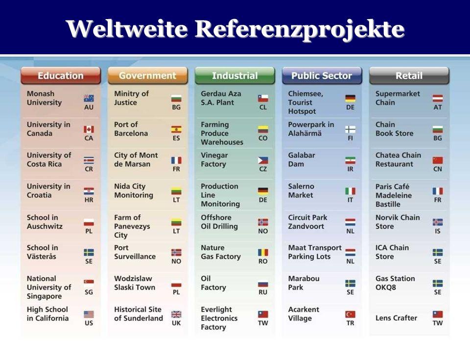 Confidential ! Weltweite Referenzprojekte