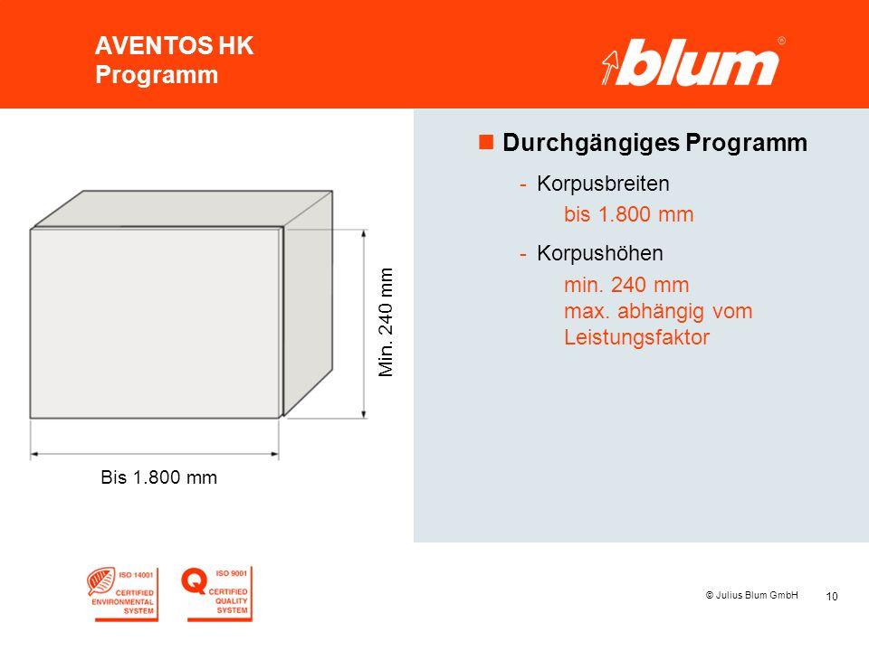 10 © Julius Blum GmbH AVENTOS HK Programm nDurchgängiges Programm -Korpusbreiten bis 1.800 mm -Korpushöhen min.