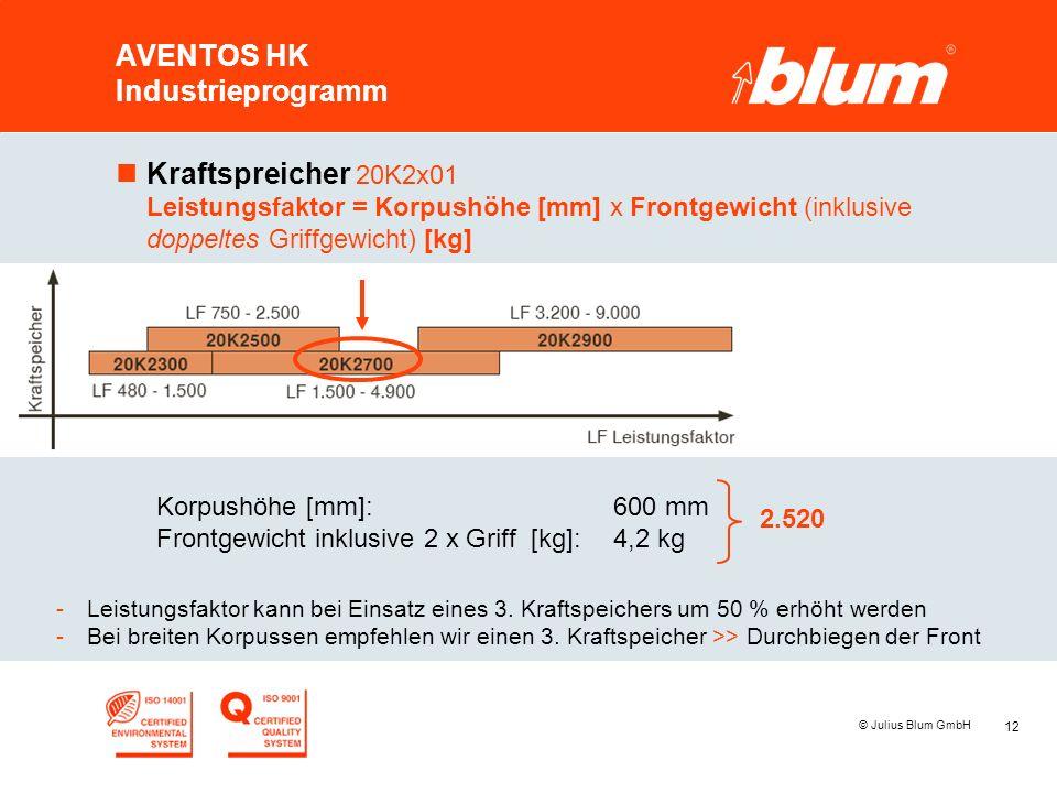 12 © Julius Blum GmbH AVENTOS HK Industrieprogramm nKraftspreicher 20K2x01 Leistungsfaktor = Korpushöhe [mm] x Frontgewicht (inklusive doppeltes Griffgewicht) [kg] Korpushöhe [mm]:600 mm Frontgewicht inklusive 2 x Griff [kg]:4,2 kg 2.520 -Leistungsfaktor kann bei Einsatz eines 3.
