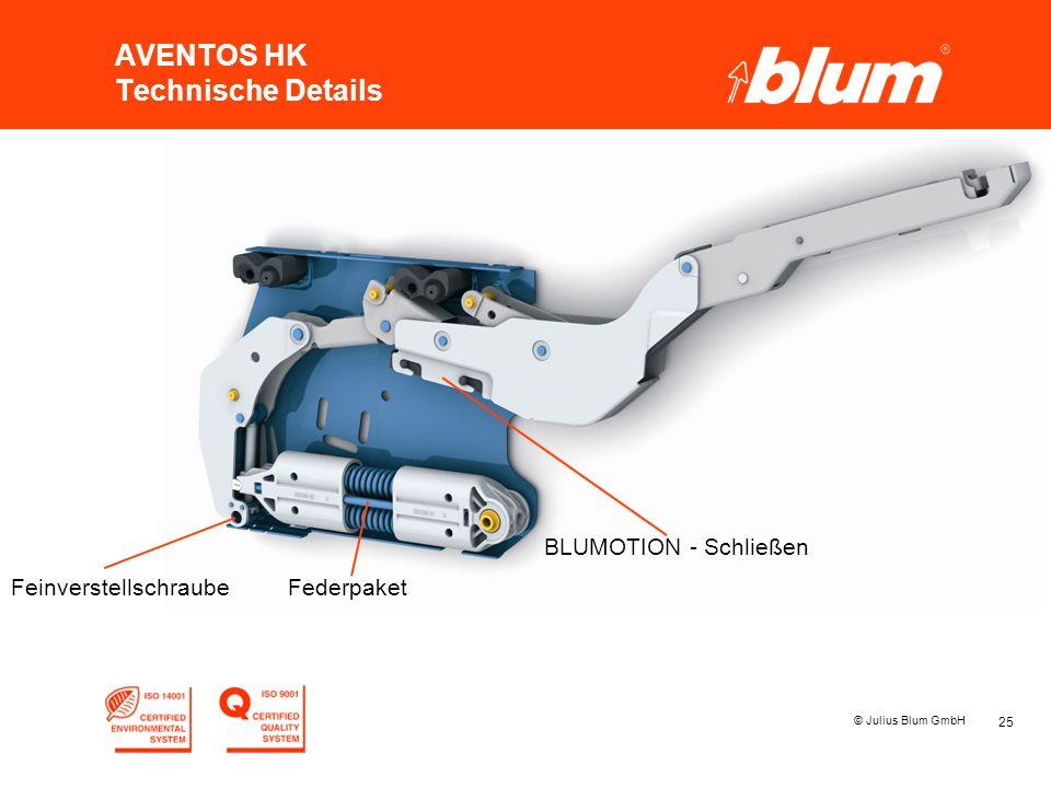 25 © Julius Blum GmbH AVENTOS HK Technische Details Federpaket BLUMOTION - Schließen Feinverstellschraube