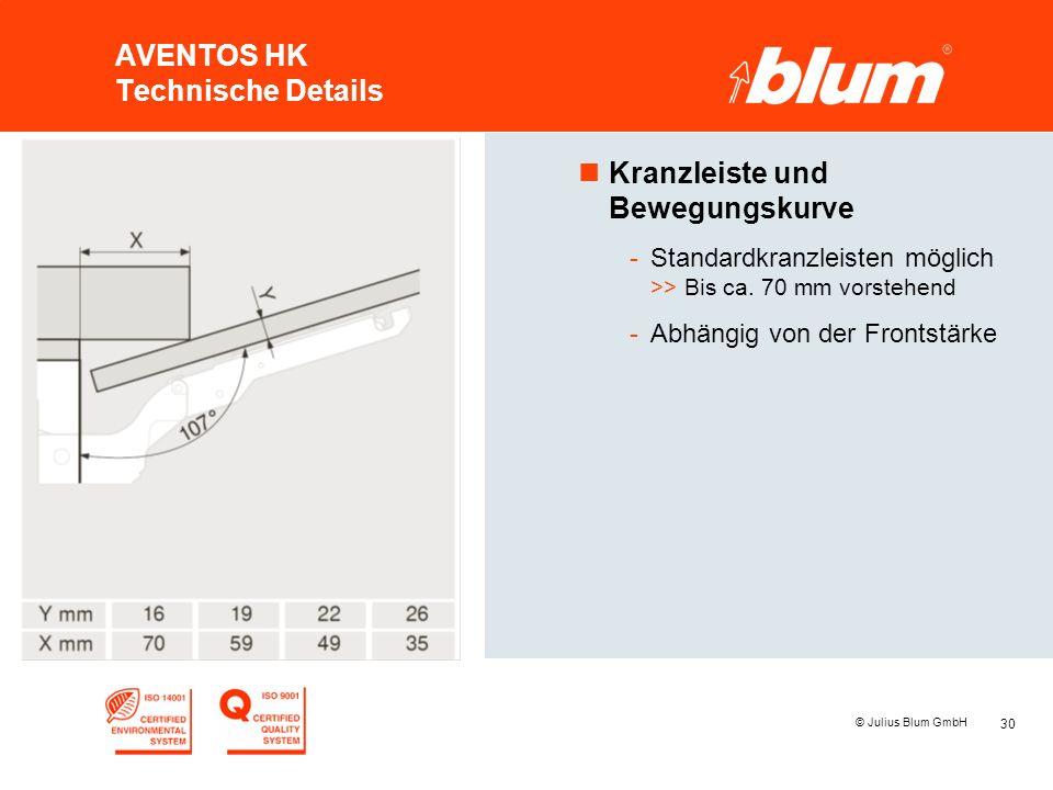 30 © Julius Blum GmbH AVENTOS HK Technische Details nKranzleiste und Bewegungskurve -Standardkranzleisten möglich >> Bis ca.