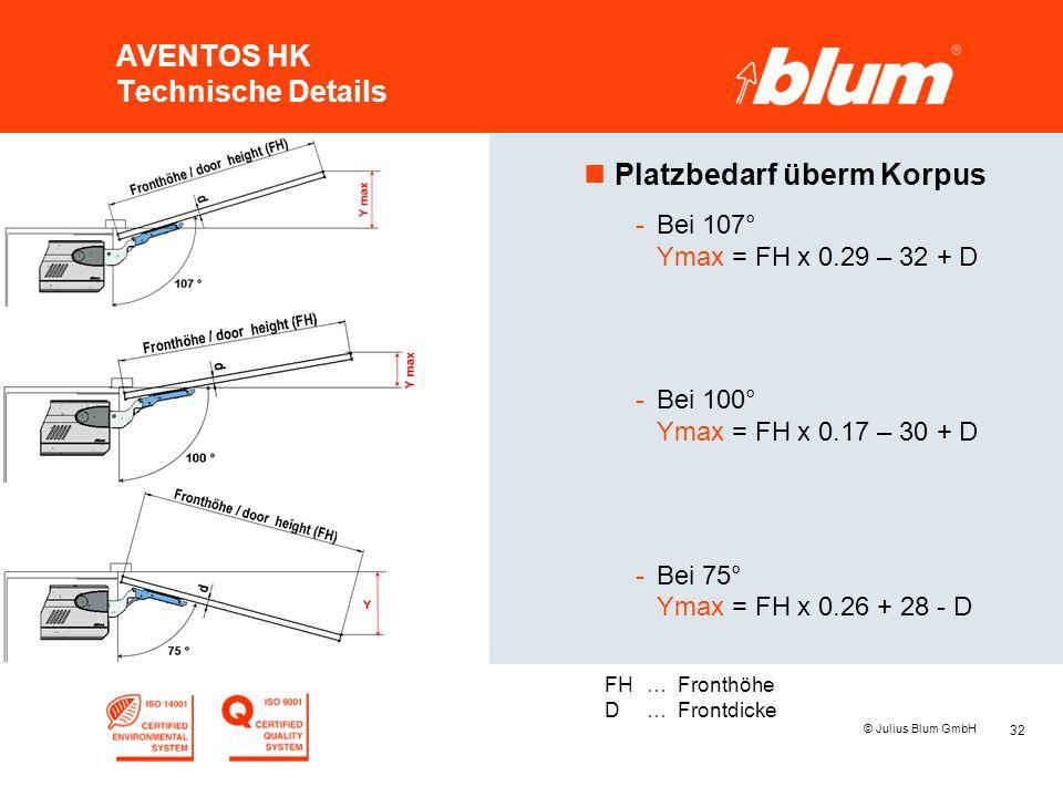 32 © Julius Blum GmbH AVENTOS HK Technische Details nPlatzbedarf überm Korpus -Bei 107° Ymax = FH x 0.29 – 32 + D -Bei 100° Ymax = FH x 0.17 – 30 + D -Bei 75° Ymax = FH x 0.26 + 28 - D FH…Fronthöhe D…Frontdicke
