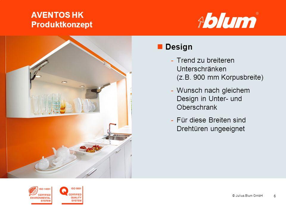 6 © Julius Blum GmbH AVENTOS HK Produktkonzept nDesign -Trend zu breiteren Unterschränken (z.B.