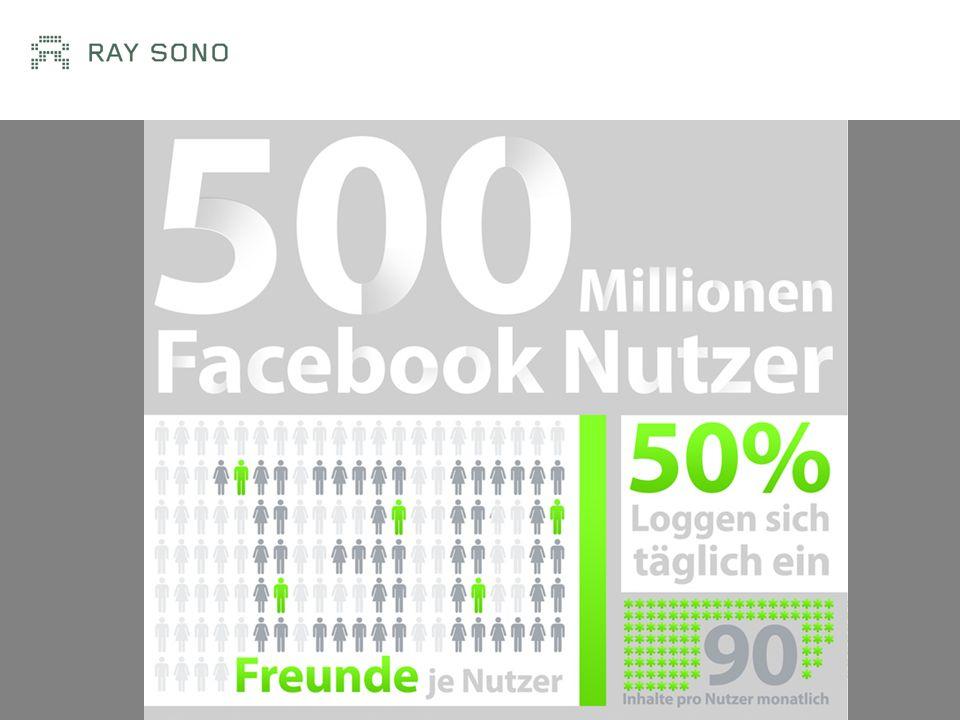 Facebook Marketing: Hilft beim Branding.