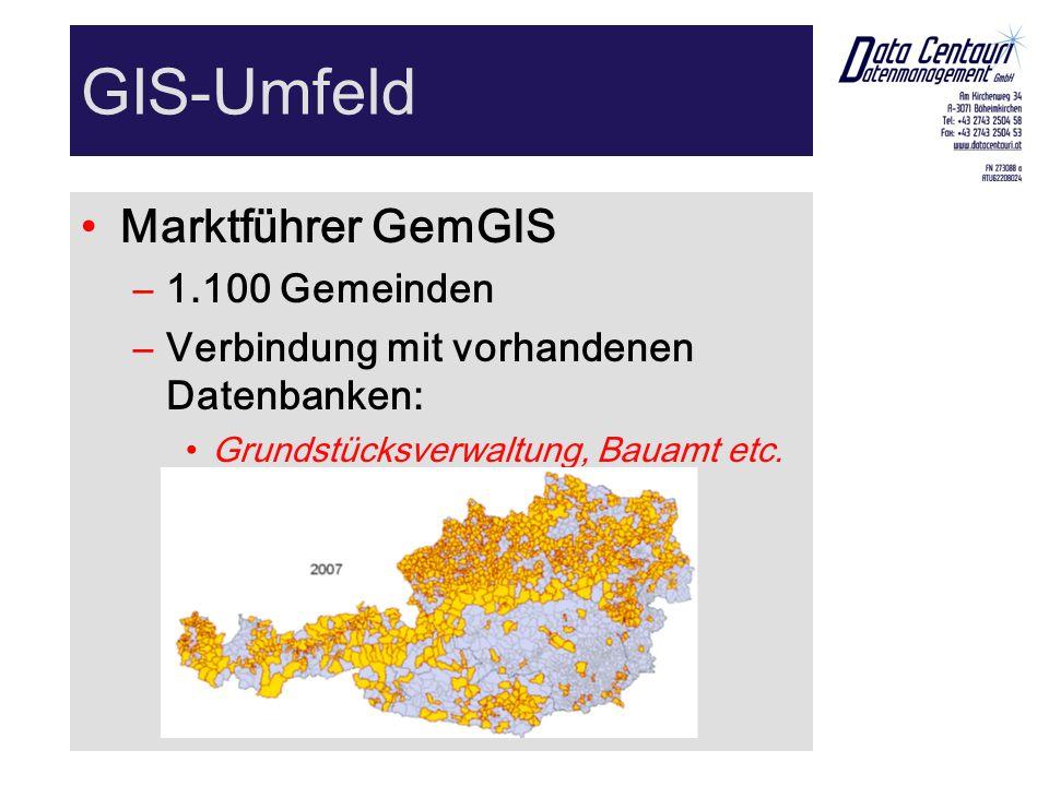 GIS-Umfeld Marktführer GemGIS –1.100 Gemeinden –Verbindung mit vorhandenen Datenbanken: Grundstücksverwaltung, Bauamt etc.