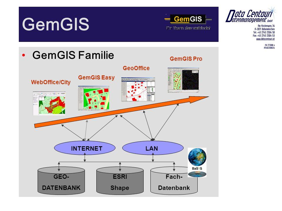 GemGIS GemGIS Familie GemGIS Pro GeoOffice GemGIS Easy WebOffice/City GEO- DATENBANK ESRI Shape Fach- Datenbank INTERNETLAN