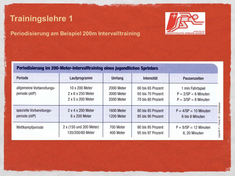 Trainingslehre 1 Periodisierung am Beispiel 200m Intervalltraining