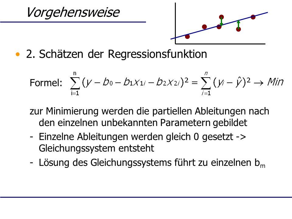 Vorgehensweise 2. Schätzen der Regressionsfunktion Formel: zur Minimierung werden die partiellen Ableitungen nach den einzelnen unbekannten Parametern