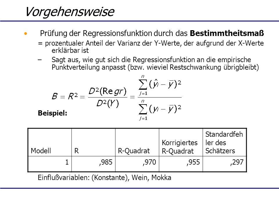Vorgehensweise Prüfung der Regressionsfunktion durch das Bestimmtheitsmaß = prozentualer Anteil der Varianz der Y-Werte, der aufgrund der X-Werte erkl