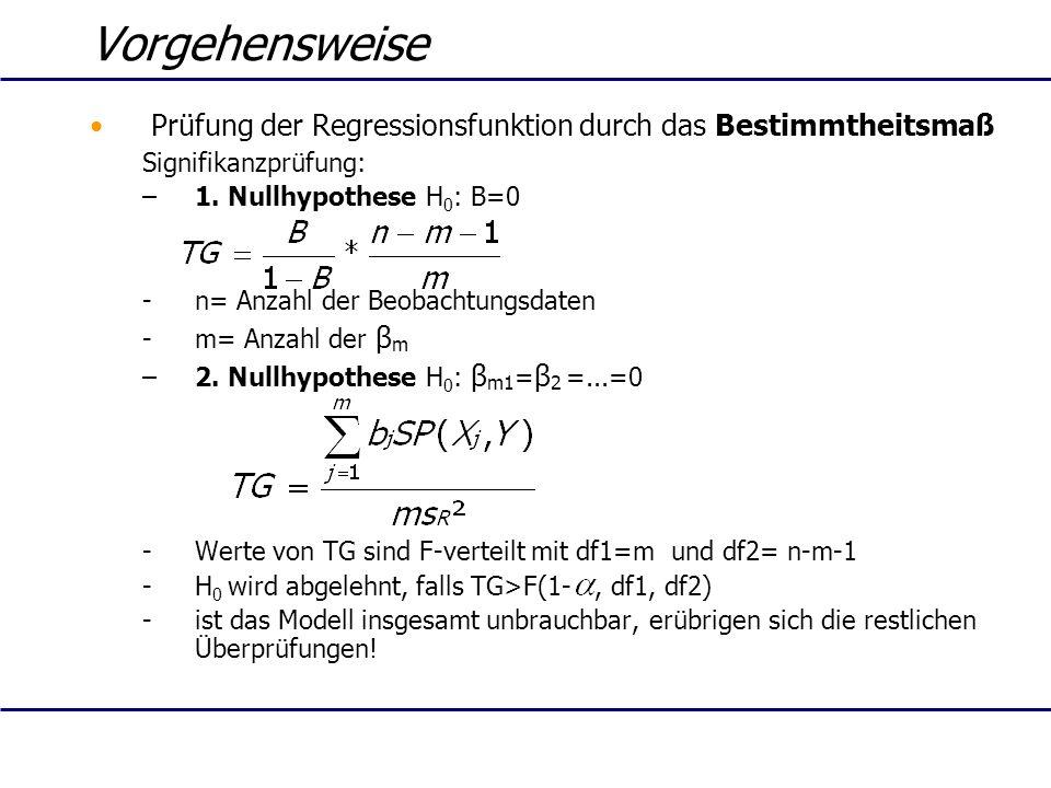 Vorgehensweise Prüfung der Regressionsfunktion durch das Bestimmtheitsmaß Signifikanzprüfung: –1. Nullhypothese H 0 : B=0 -n= Anzahl der Beobachtungsd