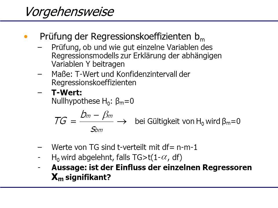 Vorgehensweise Prüfung der Regressionskoeffizienten b m –Prüfung, ob und wie gut einzelne Variablen des Regressionsmodells zur Erklärung der abhängige