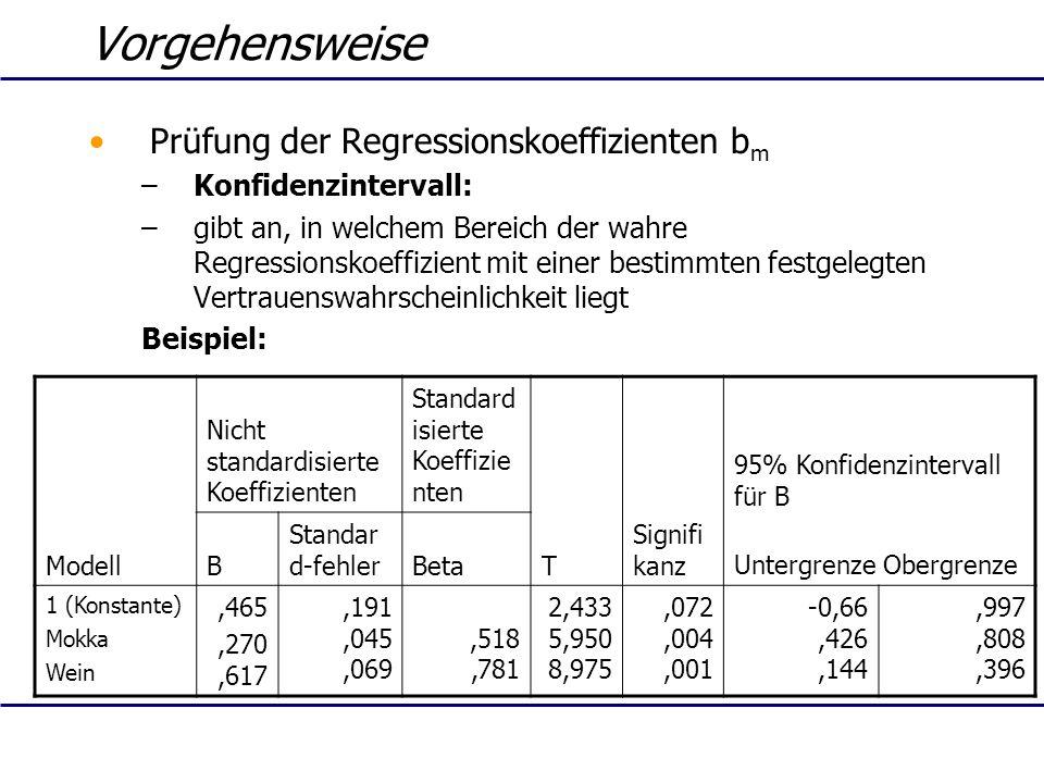 Vorgehensweise Prüfung der Regressionskoeffizienten b m –Konfidenzintervall: –gibt an, in welchem Bereich der wahre Regressionskoeffizient mit einer b