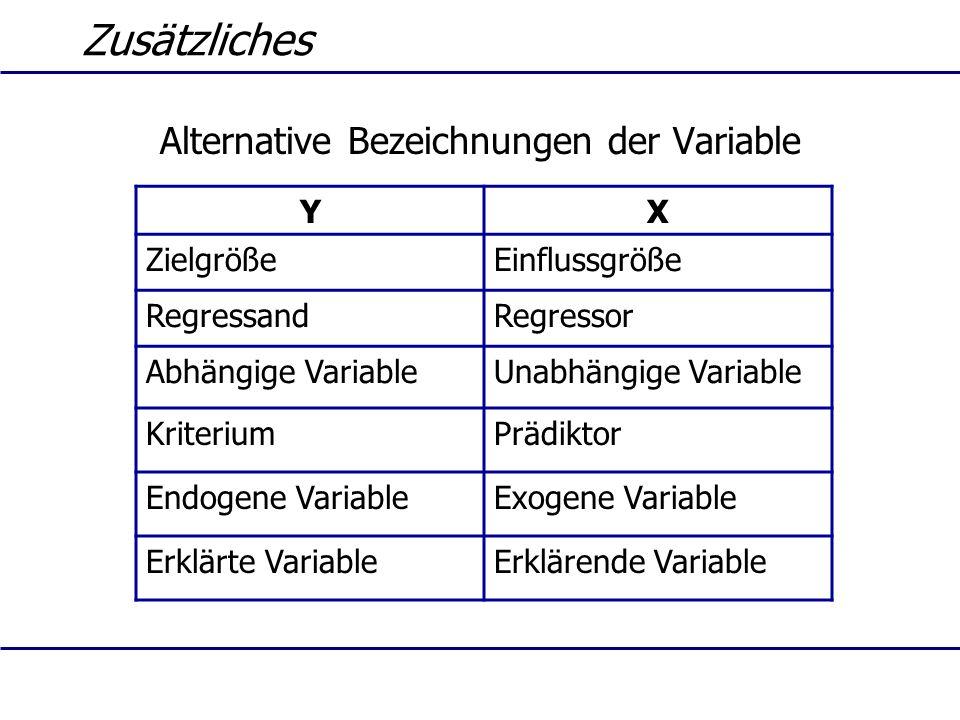 Zusätzliches Alternative Bezeichnungen der Variable YX ZielgrößeEinflussgröße RegressandRegressor Abhängige VariableUnabhängige Variable KriteriumPräd