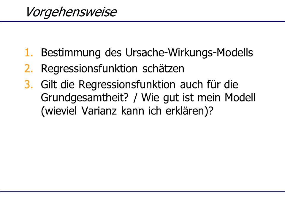 Vorgehensweise 1.Bestimmung des Ursache-Wirkungs-Modells 2.Regressionsfunktion schätzen 3.Gilt die Regressionsfunktion auch für die Grundgesamtheit? /