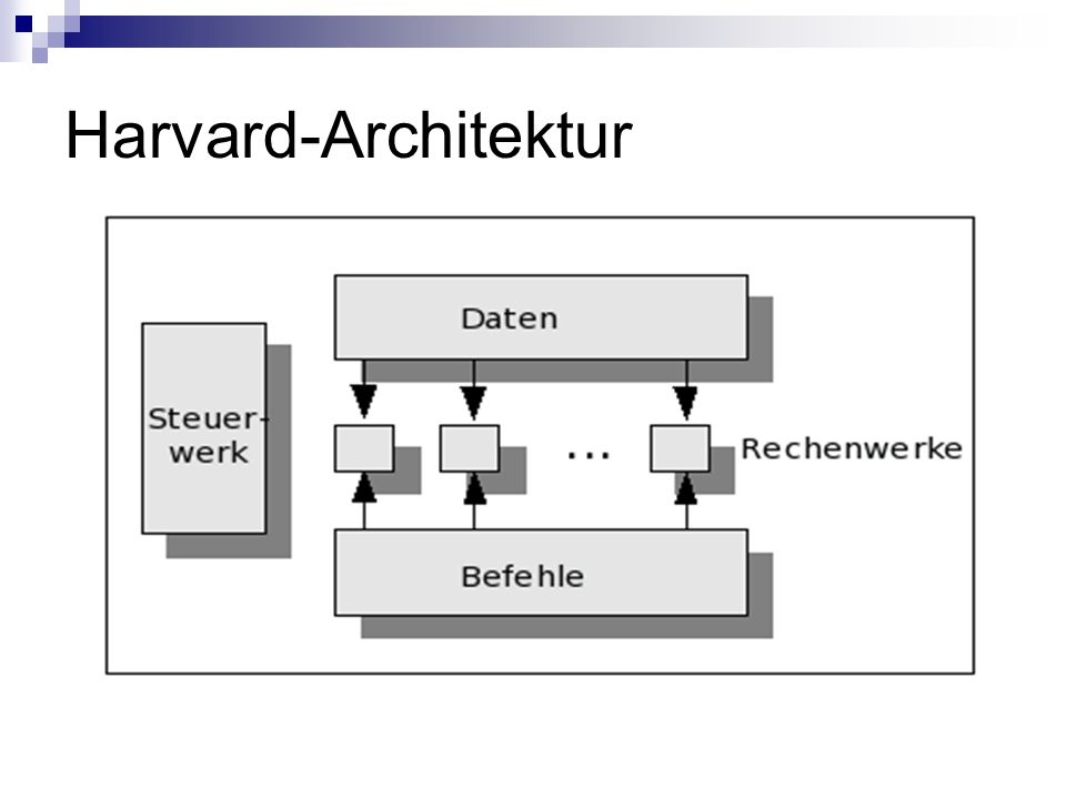 Harvard-Architektur