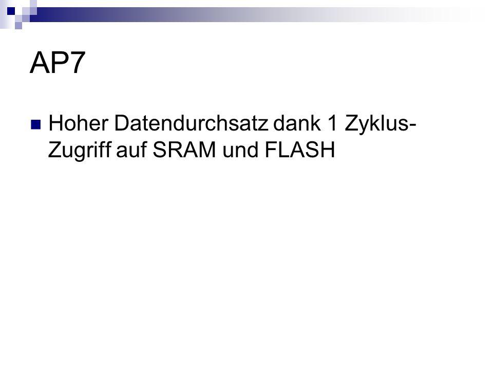 AP7 Hoher Datendurchsatz dank 1 Zyklus- Zugriff auf SRAM und FLASH