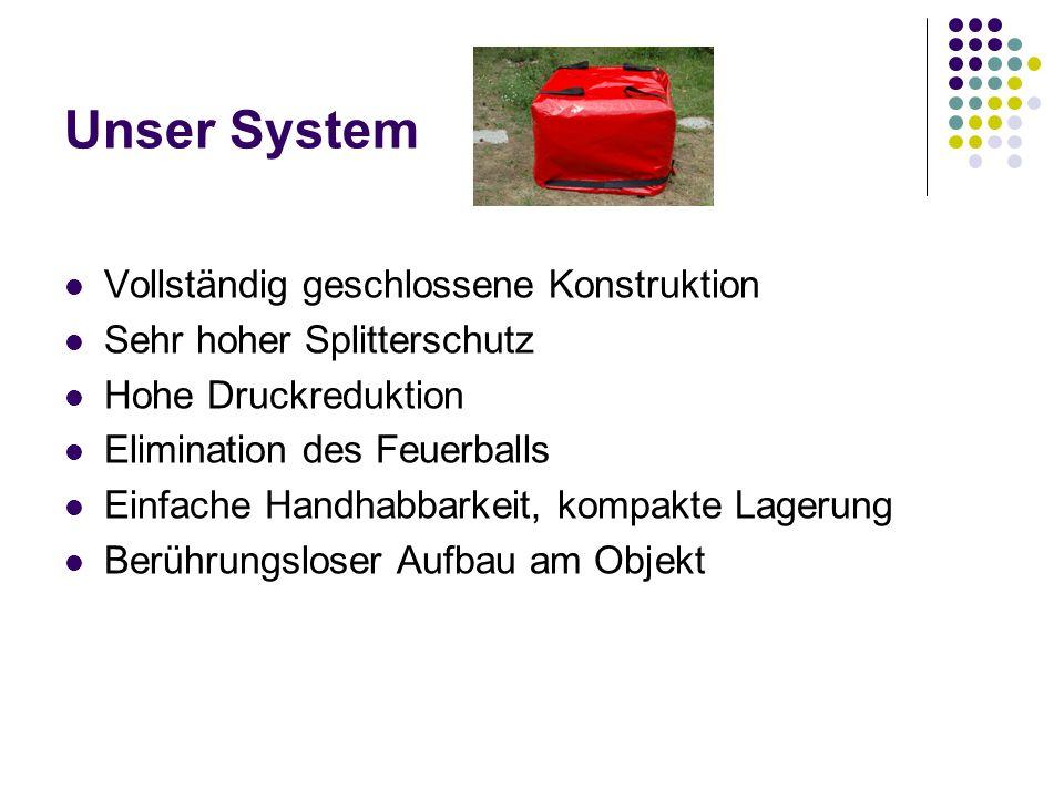 Unser System Vollständig geschlossene Konstruktion Sehr hoher Splitterschutz Hohe Druckreduktion Elimination des Feuerballs Einfache Handhabbarkeit, k