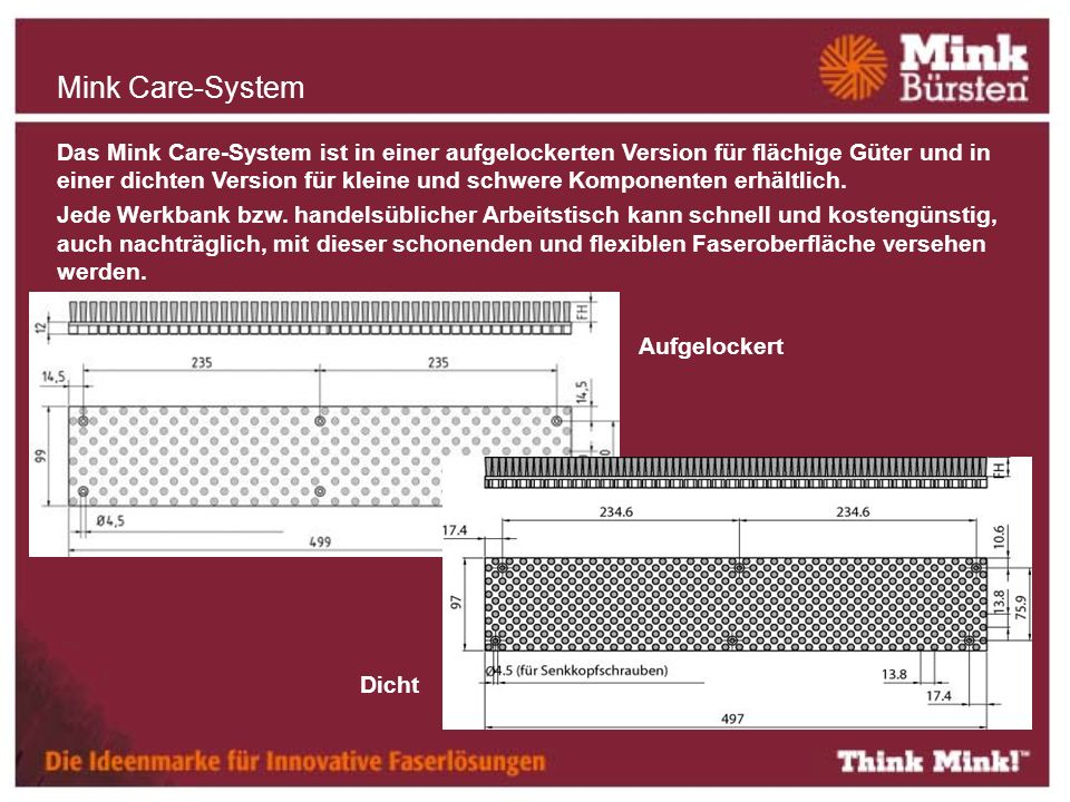 Das Mink Care-System ist in einer aufgelockerten Version für flächige Güter und in einer dichten Version für kleine und schwere Komponenten erhältlich.