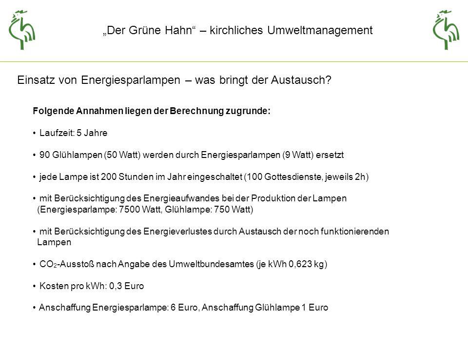 Der Grüne Hahn – kirchliches Umweltmanagement Einsatz von Energiesparlampen – was bringt der Austausch.