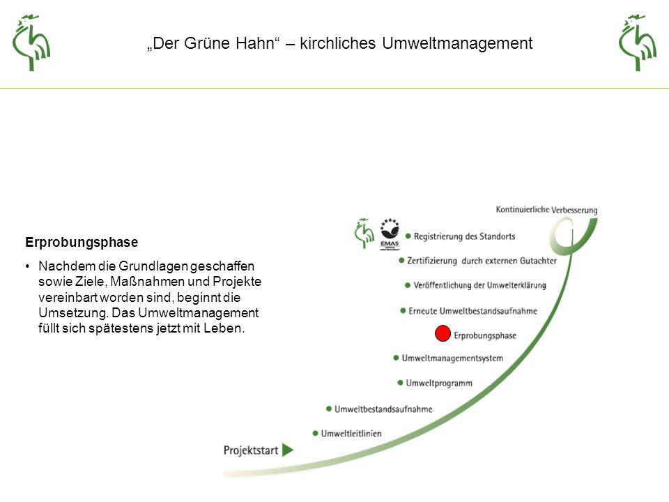 Der Grüne Hahn – kirchliches Umweltmanagement Erprobungsphase Nachdem die Grundlagen geschaffen sowie Ziele, Maßnahmen und Projekte vereinbart worden sind, beginnt die Umsetzung.
